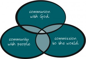 missional community church